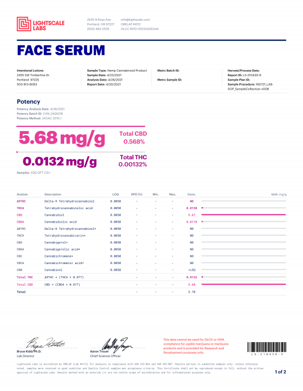 This serum has been tested for it's CBD potency at .5%